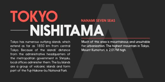 Nanami Font Sample 2